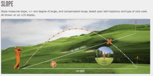 hoe werkt een golf rangefinder